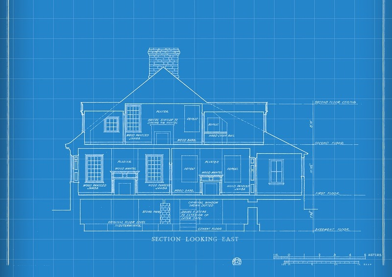 The Residential Architecture Design Process